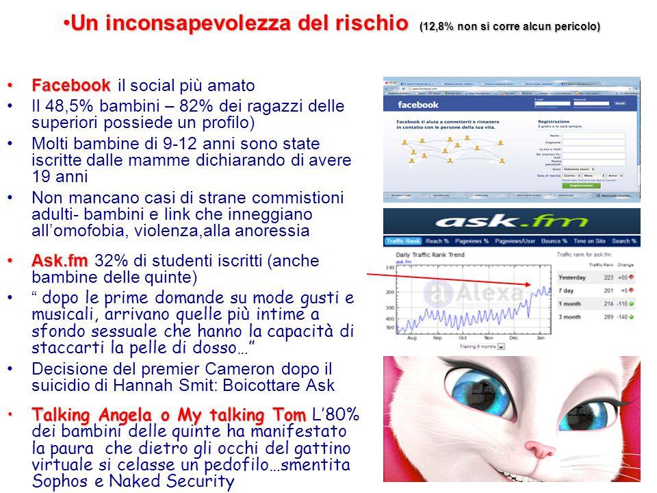 FacebookFacebook il social più amato Il 48,5% bambini – 82% dei ragazzi delle superiori possiede un profilo) Molti bambine di 9-12 anni sono state isc