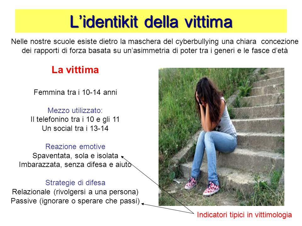 L'identikit della vittima La vittima Femmina tra i 10-14 anni Mezzo utilizzato: Il telefonino tra i 10 e gli 11 Un social tra i 13-14 Reazione emotive