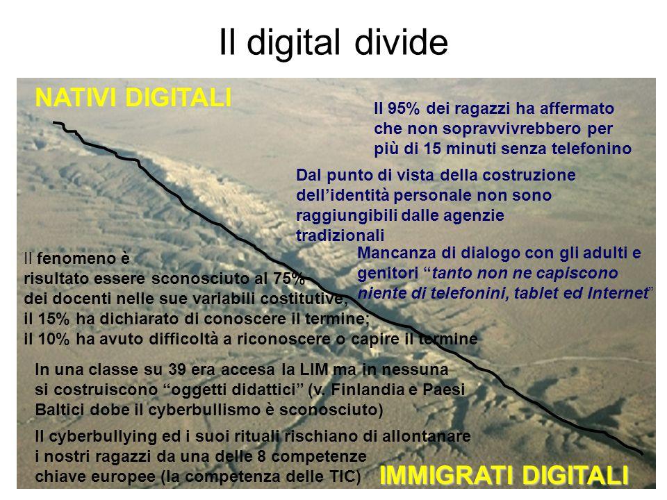 Il digital divide Dal punto di vista della costruzione dell'identità personale non sono raggiungibili dalle agenzie tradizionali NATIVI DIGITALI Il 95