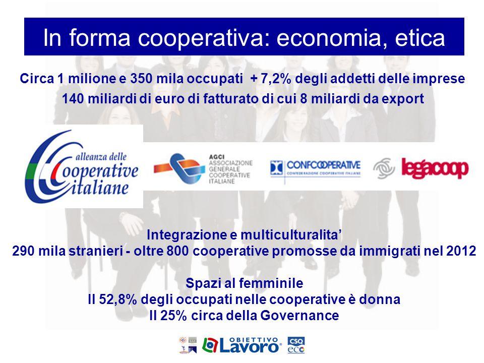 Circa 1 milione e 350 mila occupati + 7,2% degli addetti delle imprese 140 miliardi di euro di fatturato di cui 8 miliardi da export Integrazione e mu