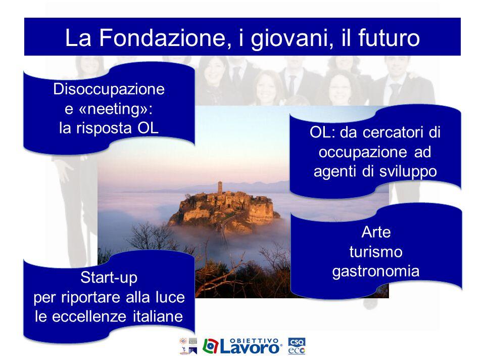 La Fondazione, i giovani, il futuro OL: da cercatori di occupazione ad agenti di sviluppo Start-up per riportare alla luce le eccellenze italiane Star
