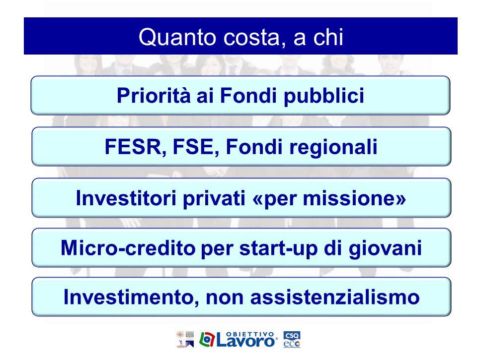 Priorità ai Fondi pubblici Quanto costa, a chi FESR, FSE, Fondi regionali Investitori privati «per missione» Investimento, non assistenzialismo Micro-