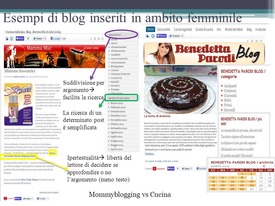 Esempi di blog inseriti in ambito femminile Suddivisione per argomento  facilita la ricerca La ricerca di un determinato post è semplificata Ipertest