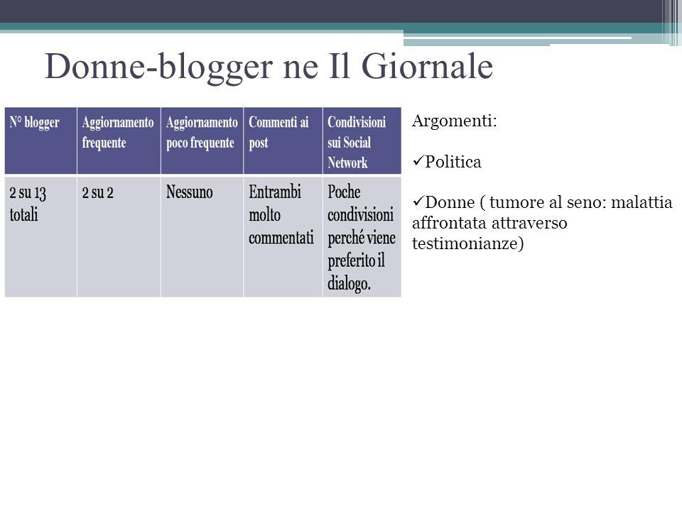 Donne-blogger ne Il Giornale Argomenti: Politica Donne ( tumore al seno: malattia affrontata attraverso testimonianze)