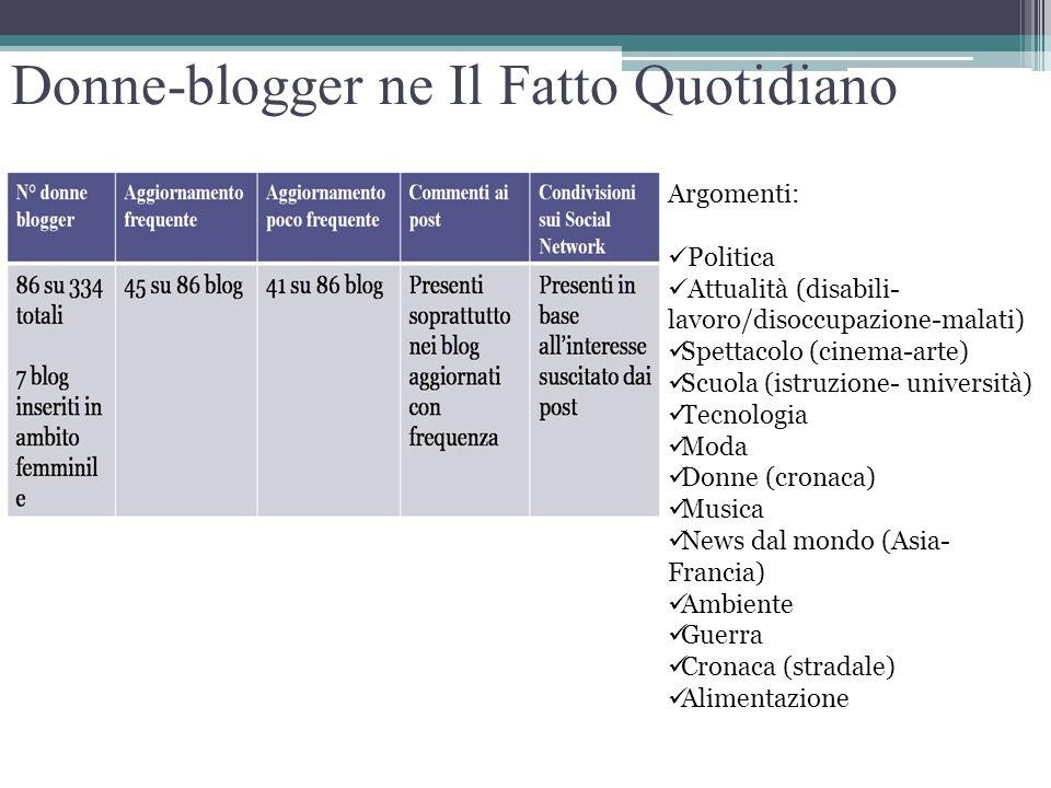 Donne-blogger ne Il Fatto Quotidiano Argomenti: Politica Attualità (disabili- lavoro/disoccupazione-malati) Spettacolo (cinema-arte) Scuola (istruzion