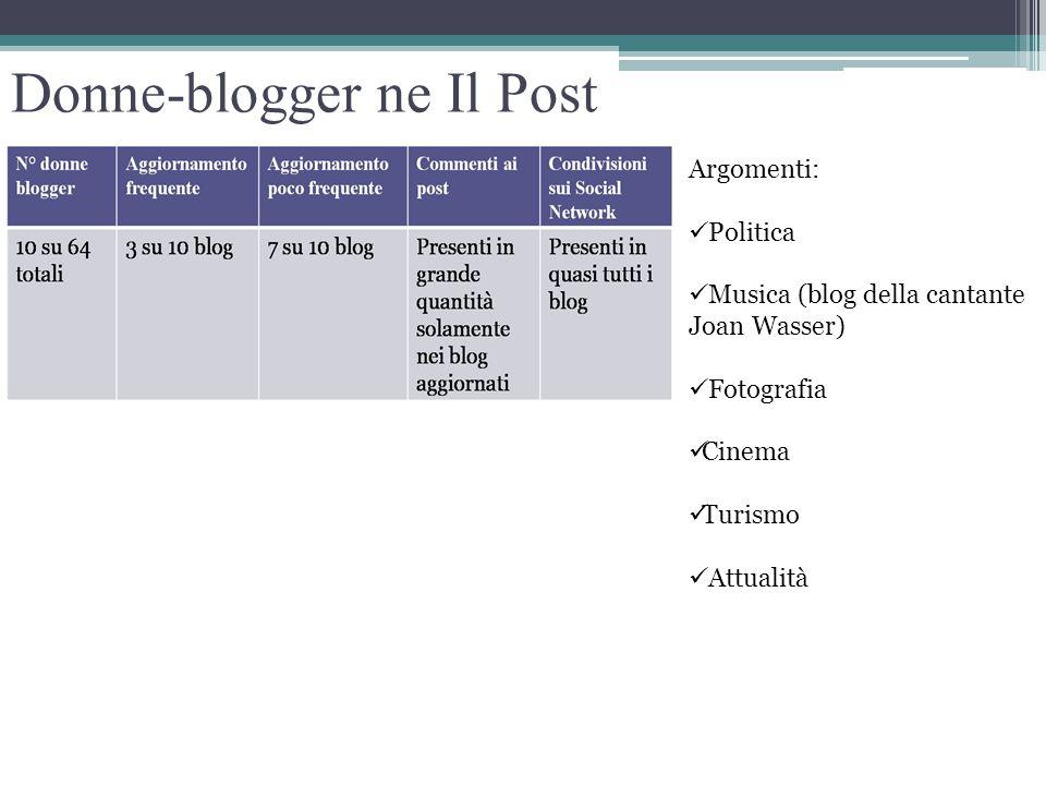 Donne-blogger ne Il Post Argomenti: Politica Musica (blog della cantante Joan Wasser) Fotografia Cinema Turismo Attualità