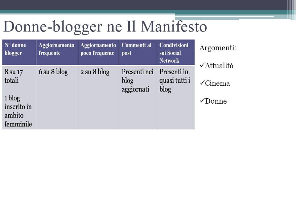 Donne-blogger ne Il Manifesto Argomenti: Attualità Cinema Donne
