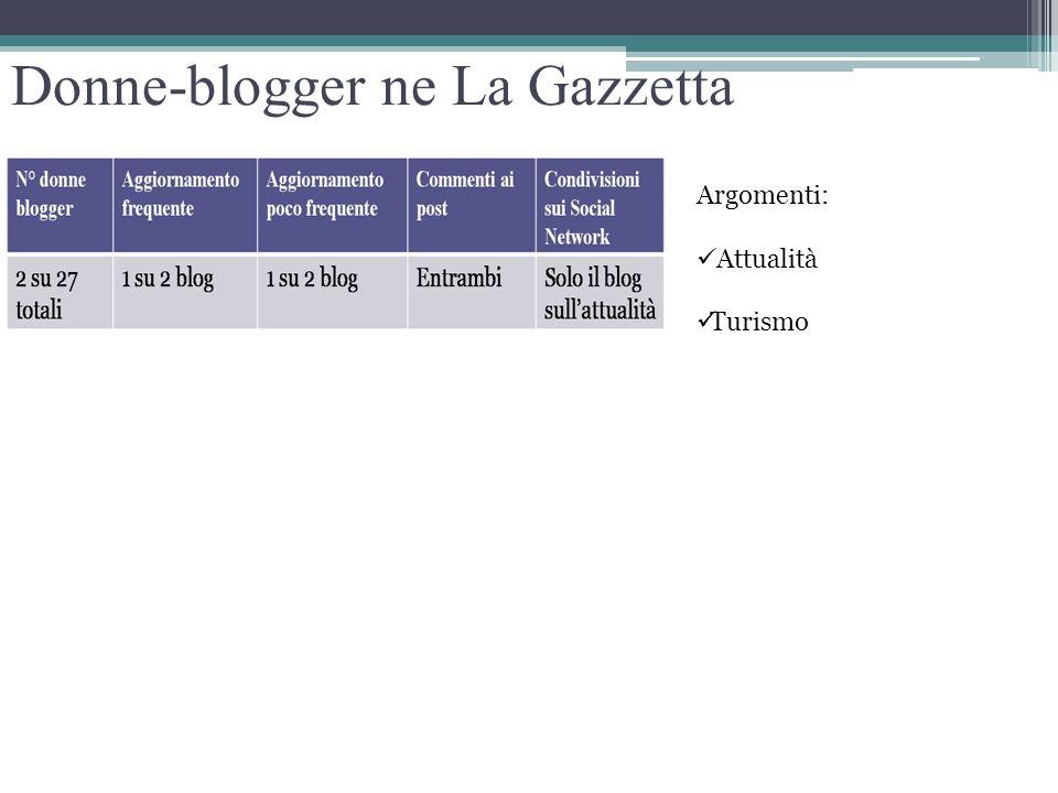 Donne-blogger ne La Gazzetta Argomenti: Attualità Turismo