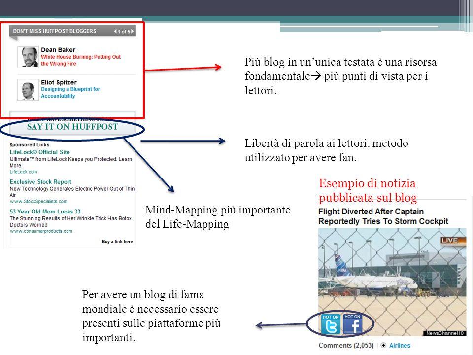 Più blog in un'unica testata è una risorsa fondamentale  più punti di vista per i lettori. Libertà di parola ai lettori: metodo utilizzato per avere