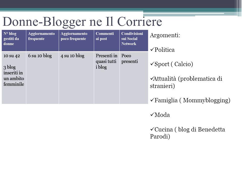 Donne-Blogger ne Il Corriere Argomenti: Politica Sport ( Calcio) Attualità (problematica di stranieri) Famiglia ( Mommyblogging) Moda Cucina ( blog di