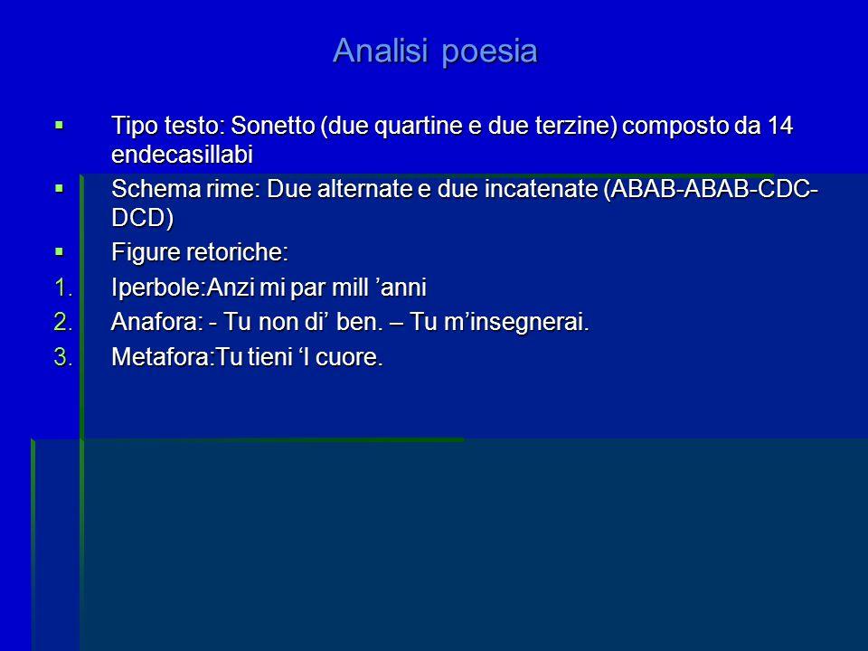Analisi poesia  Tipo testo: Sonetto (due quartine e due terzine) composto da 14 endecasillabi  Schema rime: Due alternate e due incatenate (ABAB-ABAB-CDC- DCD)  Figure retoriche: 1.Iperbole:Anzi mi par mill 'anni 2.Anafora: - Tu non di' ben.