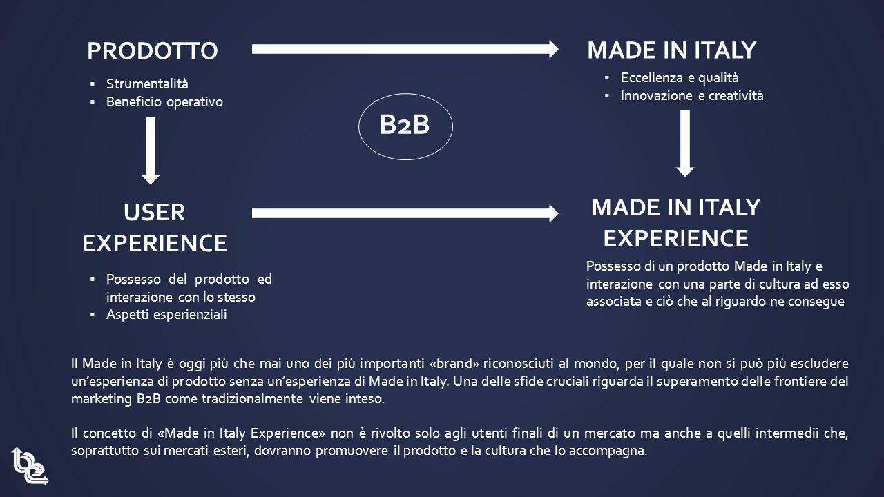 PRODOTTO MADE IN ITALY USER EXPERIENCE MADE IN ITALY EXPERIENCE Il Made in Italy è oggi più che mai uno dei più importanti «brand» riconosciuti al mondo, per il quale non si può più escludere un'esperienza di prodotto senza un'esperienza di Made in Italy.