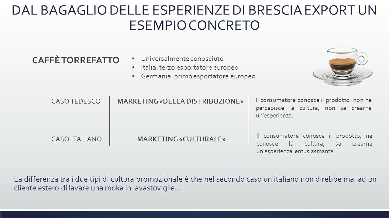 DAL BAGAGLIO DELLE ESPERIENZE DI BRESCIA EXPORT UN ESEMPIO CONCRETO CAFFÈ TORREFATTO Universalmente conosciuto Italia: terzo esportatore europeo Germania: primo esportatore europeo MARKETING «DELLA DISTRIBUZIONE»CASO TEDESCO CASO ITALIANOMARKETING «CULTURALE» Il consumatore conosce il prodotto, non ne percepisce la cultura, non sa crearne un'esperienza.