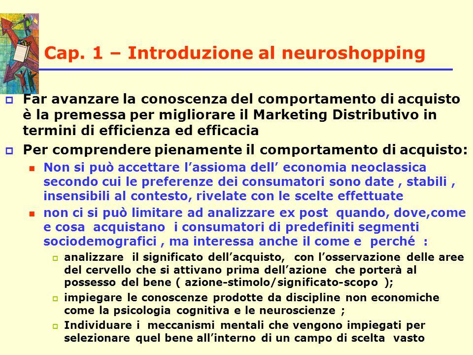 Cap. 1 – Introduzione al neuroshopping  Far avanzare la conoscenza del comportamento di acquisto è la premessa per migliorare il Marketing Distributi