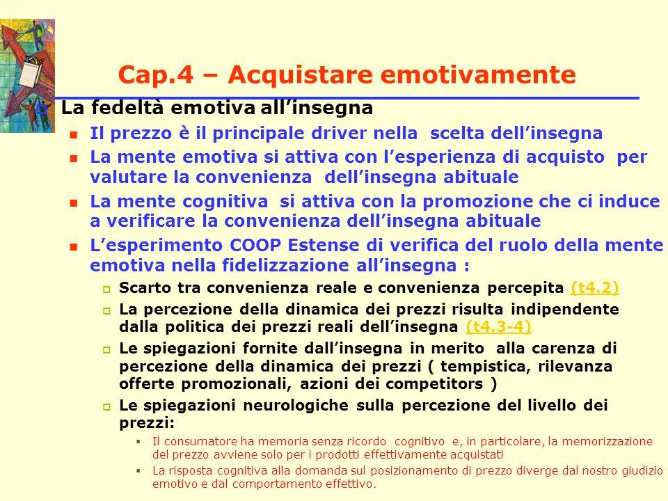 Cap.4 – Acquistare emotivamente  Le spiegazioni neurologiche sulla percezione della dinamica del prezzo  Incapacità di valutare la convenienza per i prodotti promozionati che non rientrano nel paniere abituale  aspettativa cognitiva di irrilevanza ai fini del posizionamento dell'insegna / punto vendita nella graduatoria di convenienza per i prodotti acquistati in promozione  Convinzioni che durano nel tempo per dissonanza cognitiva  Il ruolo della mente emotiva-cognitiva nel valutare il vantaggio in frequenza o in profondità La frequenza del vantaggio di prezzo viene memorizzata senza coinvolgere la mente cognitiva, attraverso l'esperienza di acquisto Nel caso della convenienza in profondità, il confronto richiede l'attivazione della mente cognitiva Il risultato atteso di un maggior impatto della frequenza rispetto alla profondità del vantaggio di prezzo, e quindi della mente emotiva sulla mente cognitiva, ha trovato conferma nell'esperimento blind COOP – Esselunga ( panieri di egual valore e diverso vantaggio in f/p )