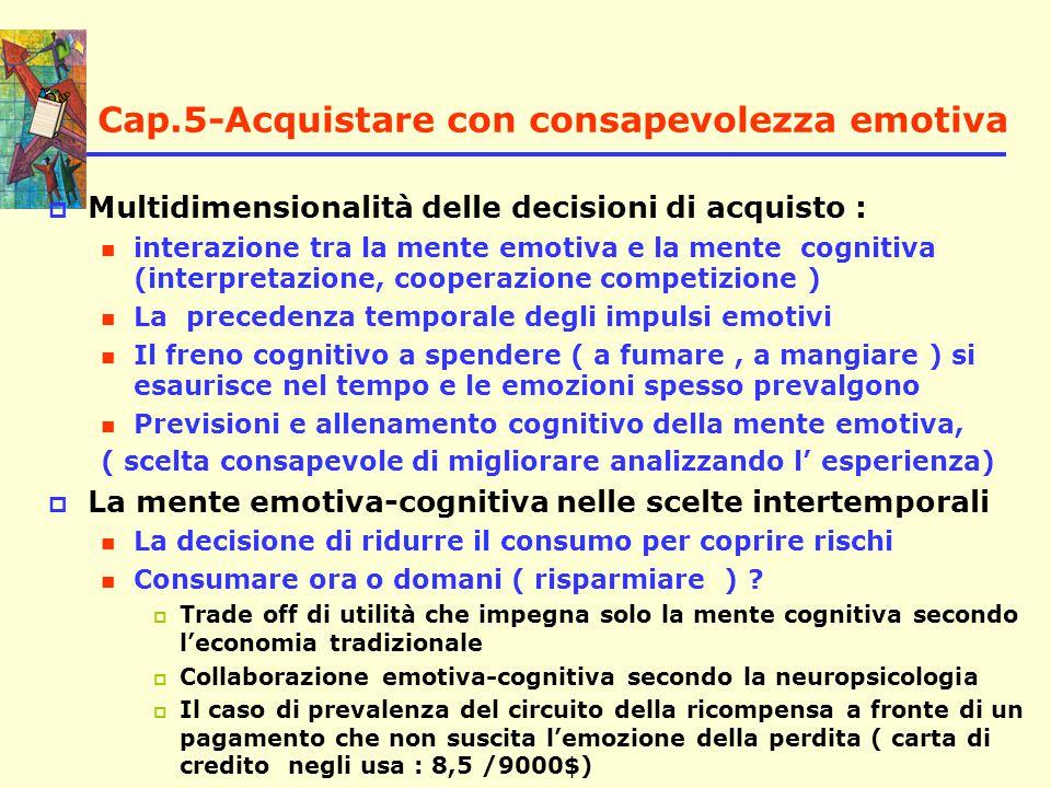 Cap.5-Acquistare con consapevolezza emotiva  Cosa può fare il distributore per aiutare l'acquirente a scegliere rapidamente pochi prodotti in un campo di scelta molto vasto .