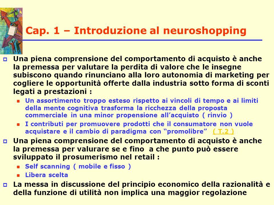 Cap. 1 – Introduzione al neuroshopping  Una piena comprensione del comportamento di acquisto è anche la premessa per valutare la perdita di valore ch
