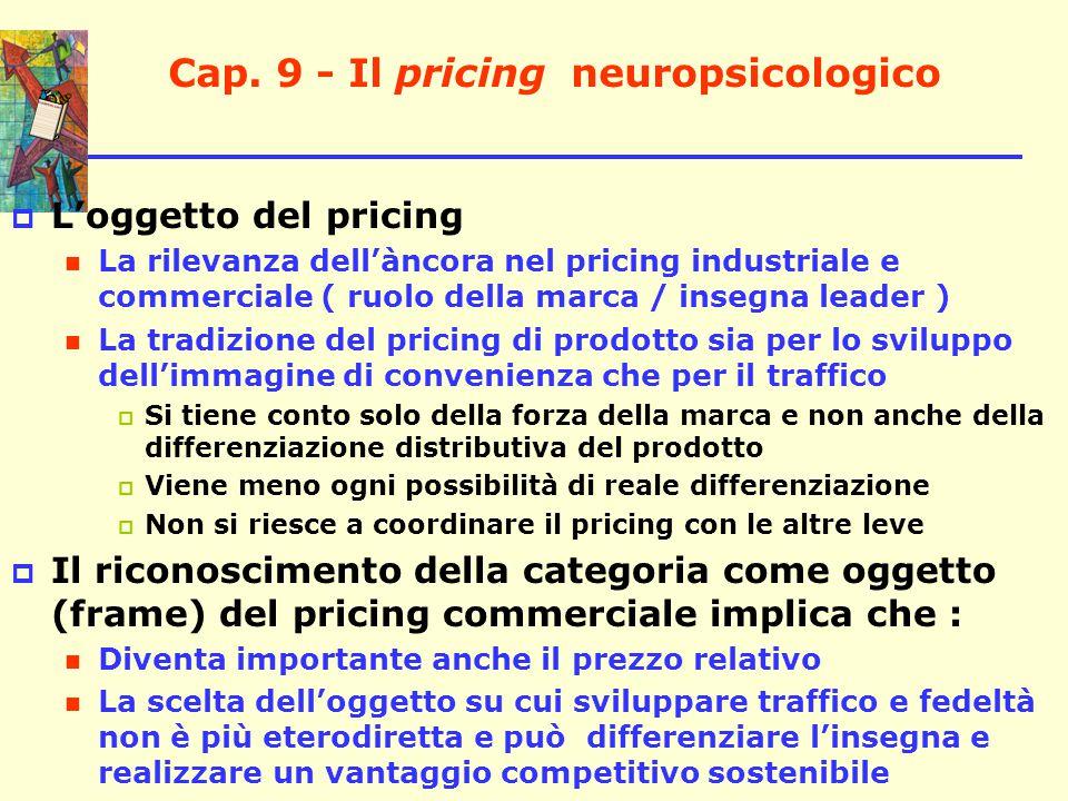 Cap. 9 - Il pricing neuropsicologico  L'oggetto del pricing La rilevanza dell'àncora nel pricing industriale e commerciale ( ruolo della marca / inse