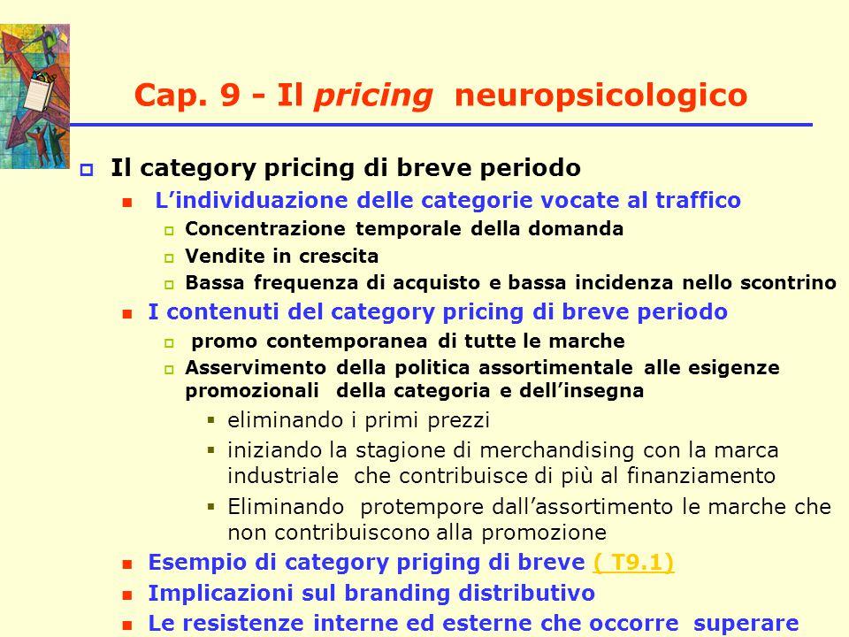 Cap. 9 - Il pricing neuropsicologico  Il category pricing di breve periodo L'individuazione delle categorie vocate al traffico  Concentrazione tempo