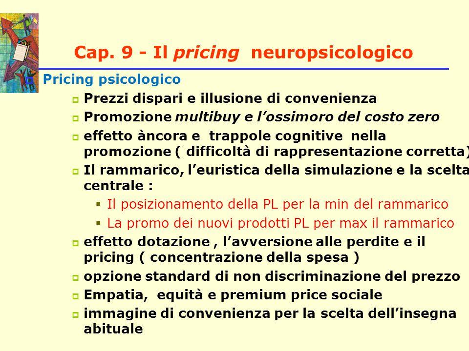 Cap. 9 - Il pricing neuropsicologico  Pricing psicologico  Prezzi dispari e illusione di convenienza  Promozione multibuy e l'ossimoro del costo ze