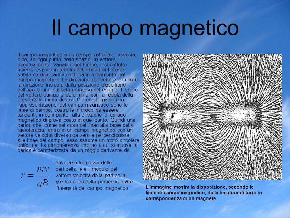 Il campo elettrico Una regione di spazio si dice sede di un campo elettrico quando, prendendo un corpo di prova elettricamente carico e ponendolo in un punto di questa regione di spazio, si nota che il corpo di prova è soggetto e influenzato da forze di natura elettrica.