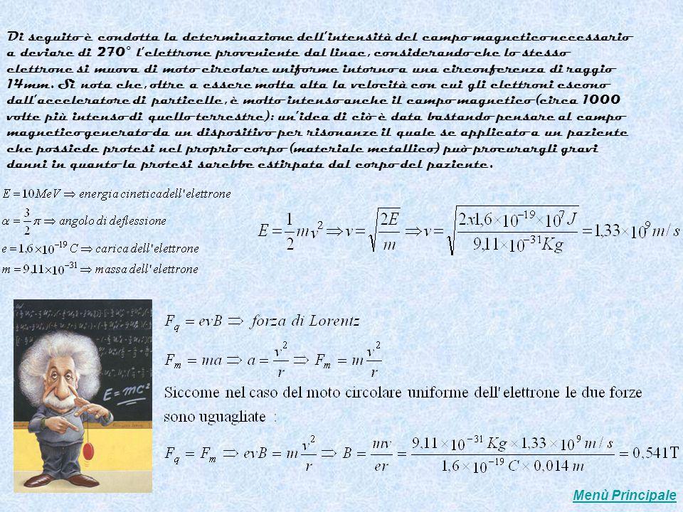 Il campo magnetico Il campo magnetico è un campo vettoriale: associa, cioè, ad ogni punto nello spazio un vettore, eventualmente variabile nel tempo, il cui effetto fisico si esplica in termini della forza di Lorentz subita da una carica elettrica in movimento nel campo magnetico.