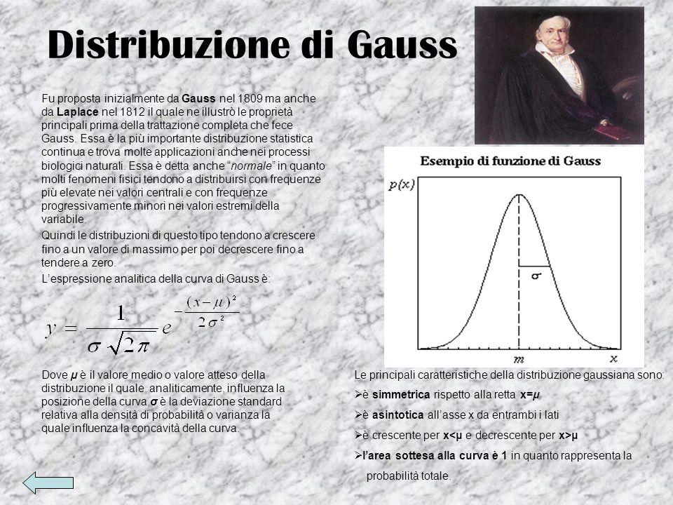 Sistemi Distribuzione di Gauss La curva gaussiana applicata