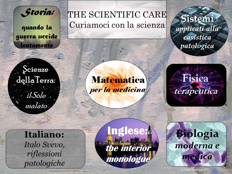 Tesi d'esame di Maturità 2008/2009 Liceo Scientifico Tecnologico Guglielmo Marconi THE SCIENTIFIC CARE Curiamoci con la scienza Vincenzo Ronca Classe V Bs