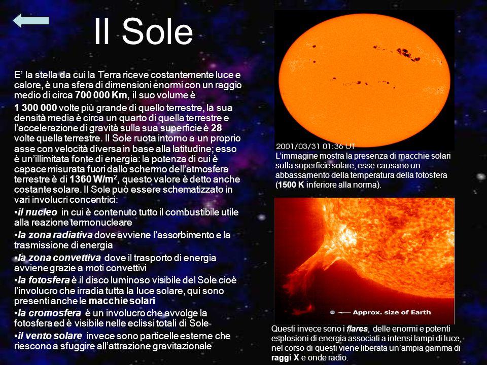 Scienze della Terra Il Sole Il Sole Le malattie dal Sole Le malattie dal Sole