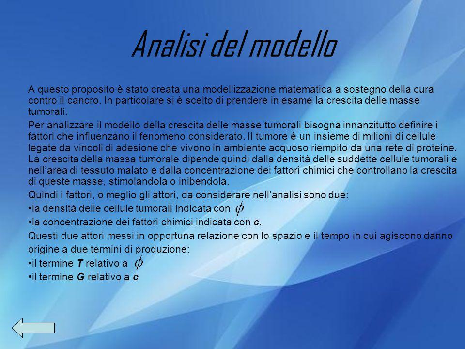 Cos'è un modello matematico Un modello matematico è un modello costruito usando il linguaggio e gli strumenti della matematica.