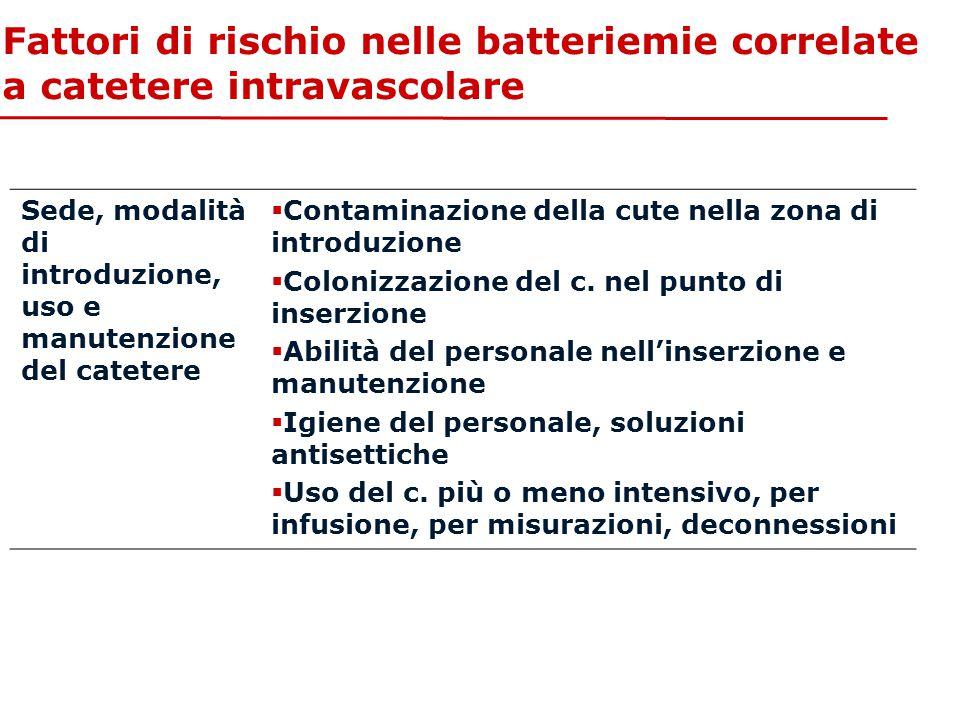 Fattori di rischio nelle batteriemie correlate a catetere intravascolare Sede, modalità di introduzione, uso e manutenzione del catetere  Contaminazi
