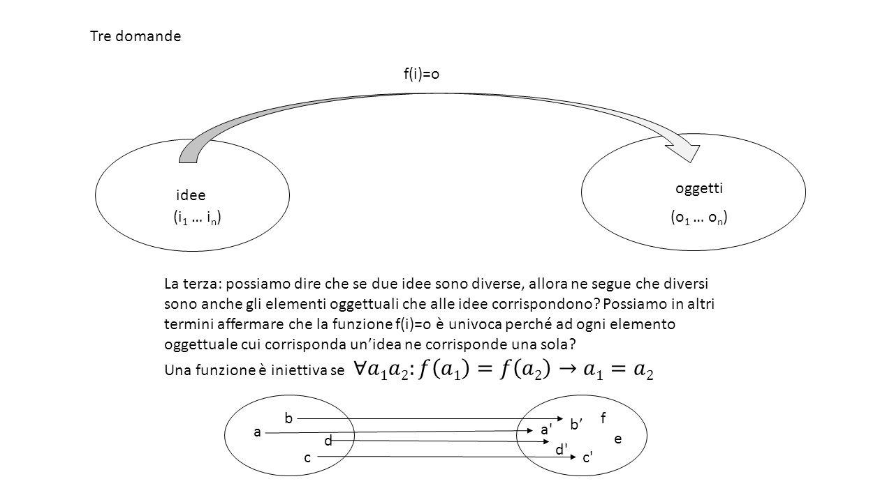 x 1 …x n idee oggetti (i 1 … i n )(o 1 … o n ) Tre domande f(i)=o a b c d d a c b' e f