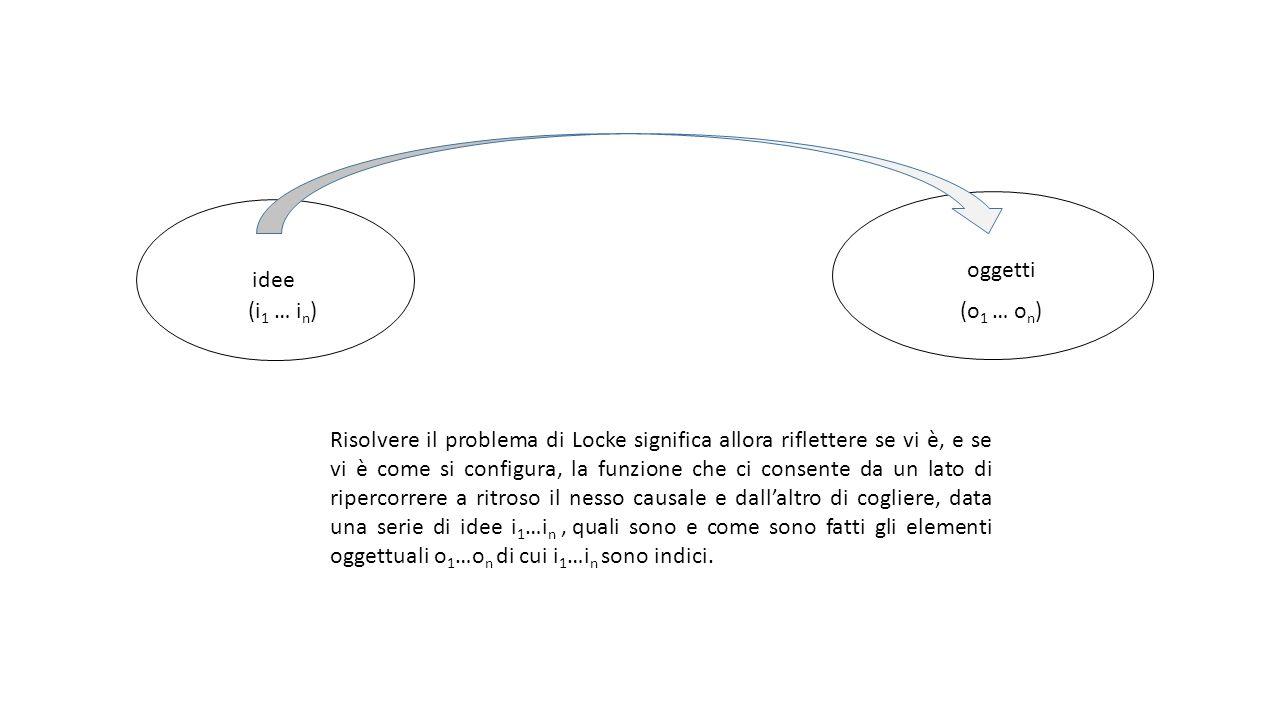 x 1 …x n idee oggetti (i 1 … i n )(o 1 … o n ) Risolvere il problema di Locke significa allora riflettere se vi è, e se vi è come si configura, la funzione che ci consente da un lato di ripercorrere a ritroso il nesso causale e dall'altro di cogliere, data una serie di idee i 1 …i n, quali sono e come sono fatti gli elementi oggettuali o 1 …o n di cui i 1 …i n sono indici.