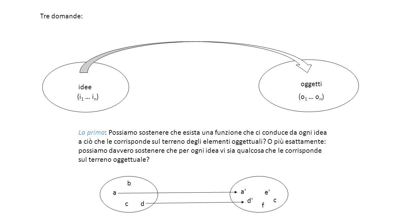 x 1 …x n idee oggetti (i 1 … i n )(o 1 … o n ) La prima: Possiamo sostenere che esista una funzione che ci conduce da ogni idea a ciò che le corrisponde sul terreno degli elementi oggettuali.
