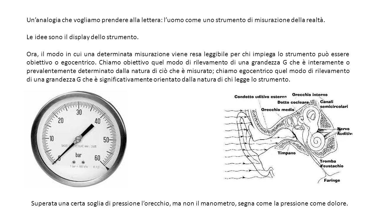 Un'analogia che vogliamo prendere alla lettera: l'uomo come uno strumento di misurazione della realtà.