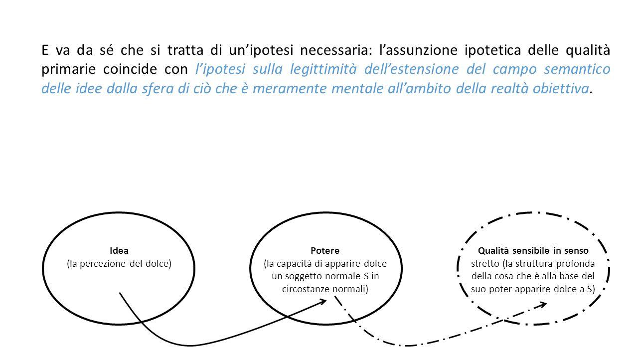 Idea (la percezione del dolce) Potere (la capacità di apparire dolce un soggetto normale S in circostanze normali) Qualità sensibile in senso stretto (la struttura profonda della cosa che è alla base del suo poter apparire dolce a S) E va da sé che si tratta di un'ipotesi necessaria: l'assunzione ipotetica delle qualità primarie coincide con l'ipotesi sulla legittimità dell'estensione del campo semantico delle idee dalla sfera di ciò che è meramente mentale all'ambito della realtà obiettiva.