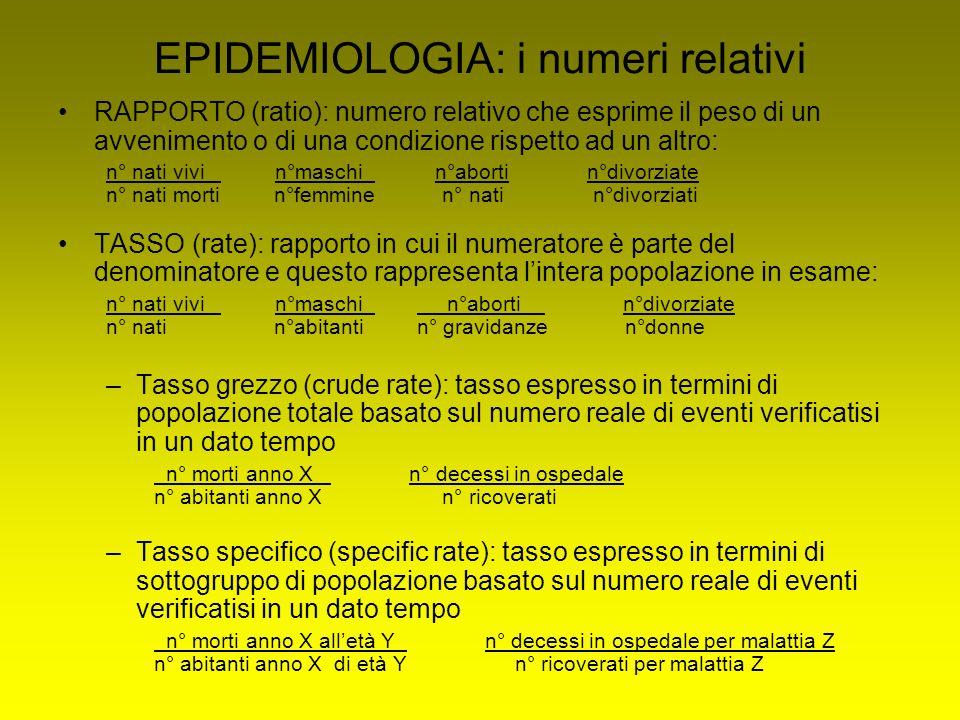 EPIDEMIOLOGIA: i numeri relativi RAPPORTO (ratio): numero relativo che esprime il peso di un avvenimento o di una condizione rispetto ad un altro: n°