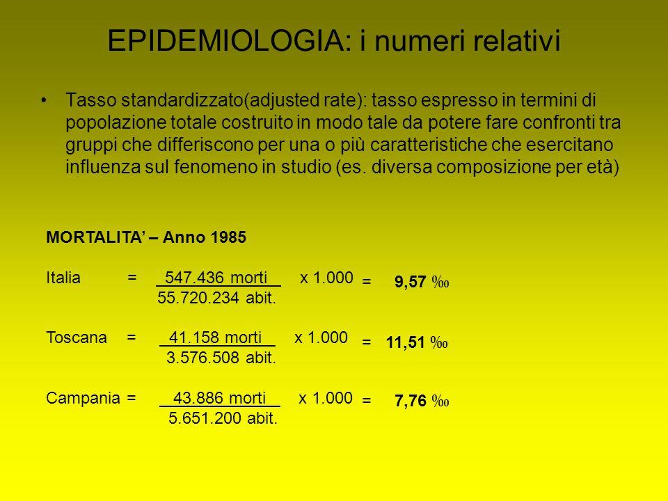EPIDEMIOLOGIA: i numeri relativi Tasso standardizzato(adjusted rate): tasso espresso in termini di popolazione totale costruito in modo tale da potere