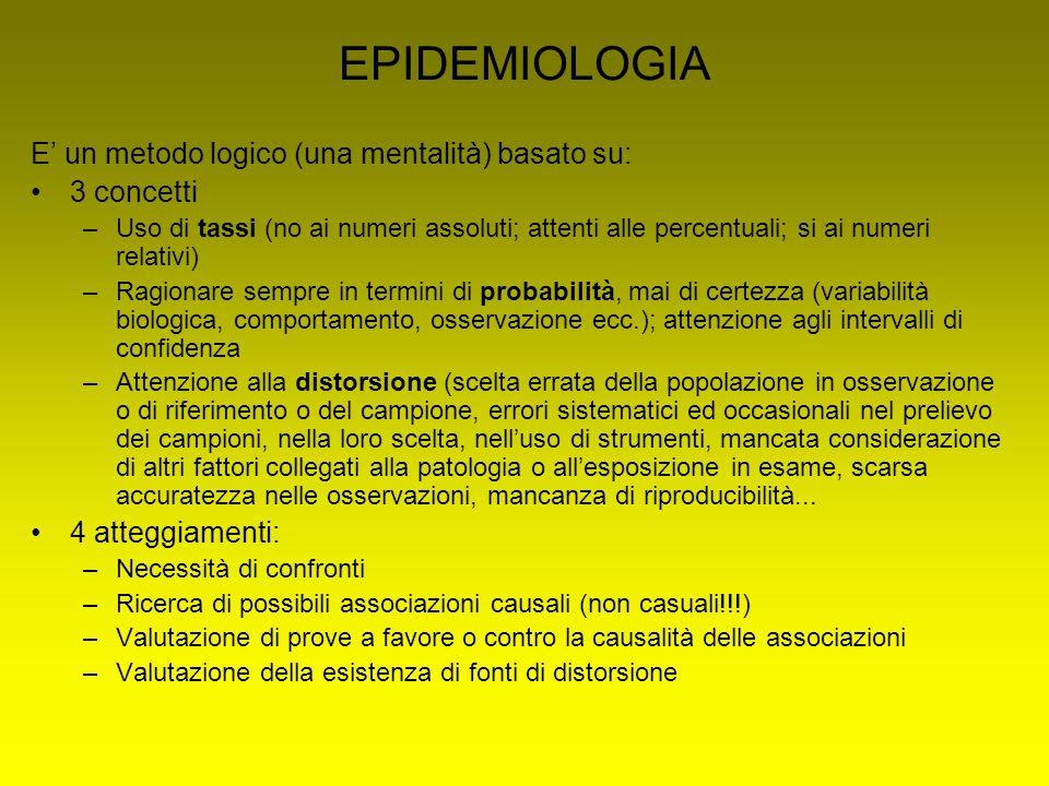 EPIDEMIOLOGIA E' un metodo logico (una mentalità) basato su: 3 concetti –Uso di tassi (no ai numeri assoluti; attenti alle percentuali; si ai numeri r