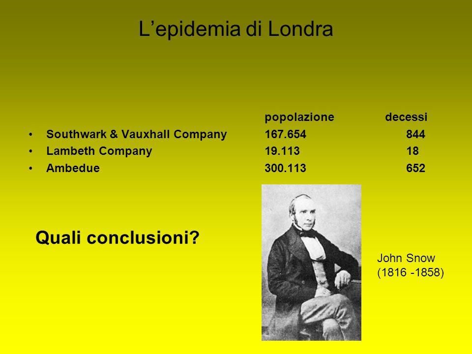 L'epidemia di Londra popolazione decessi Southwark & Vauxhall Company167.654844 Lambeth Company19.11318 Ambedue300.113652 Quali conclusioni.