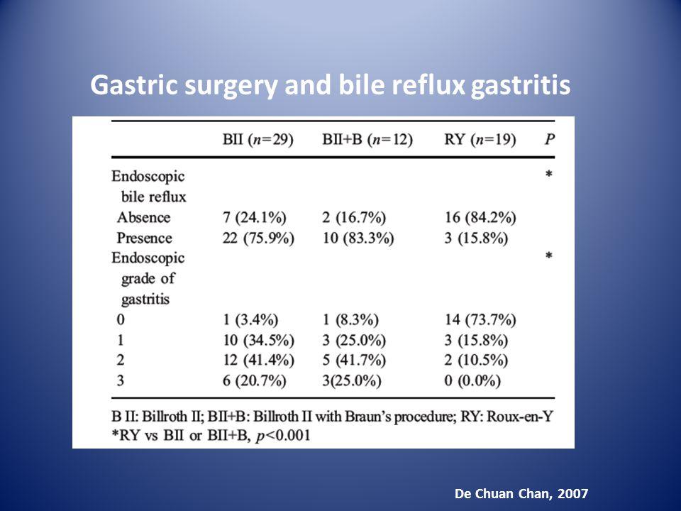 Gastric surgery and bile reflux gastritis De Chuan Chan, 2007