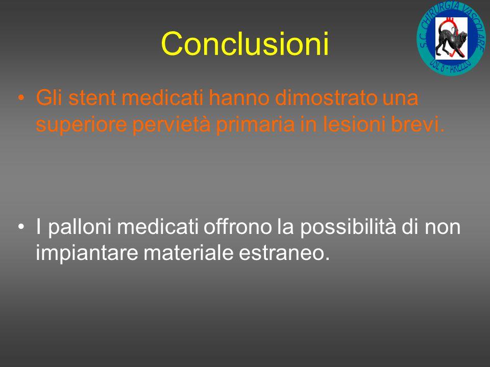 Conclusioni Gli stent medicati hanno dimostrato una superiore pervietà primaria in lesioni brevi.