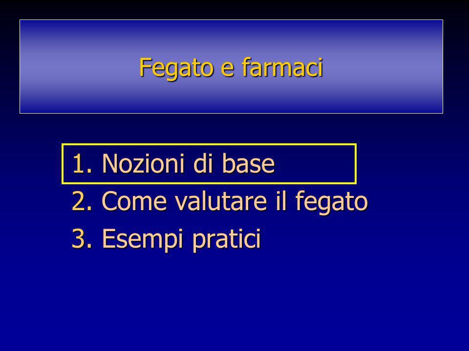 Fegato e farmaci 1. Nozioni di base 2. Come valutare il fegato 3. Esempi pratici