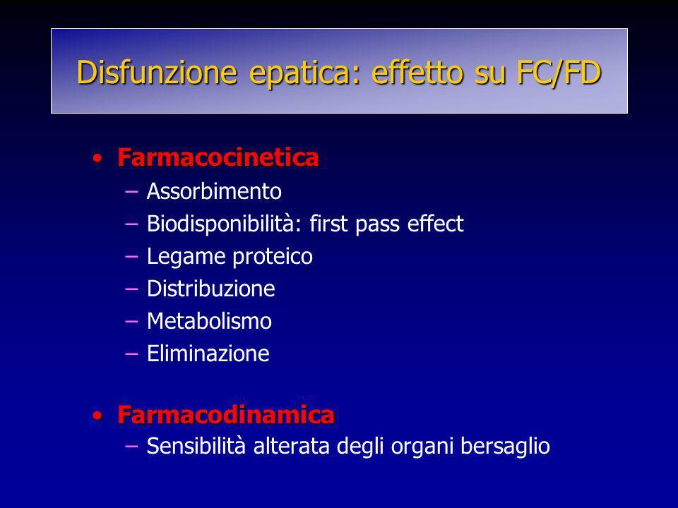 FarmacocineticaFarmacocinetica –Assorbimento –Biodisponibilità: first pass effect –Legame proteico –Distribuzione –Metabolismo –Eliminazione Farmacodi