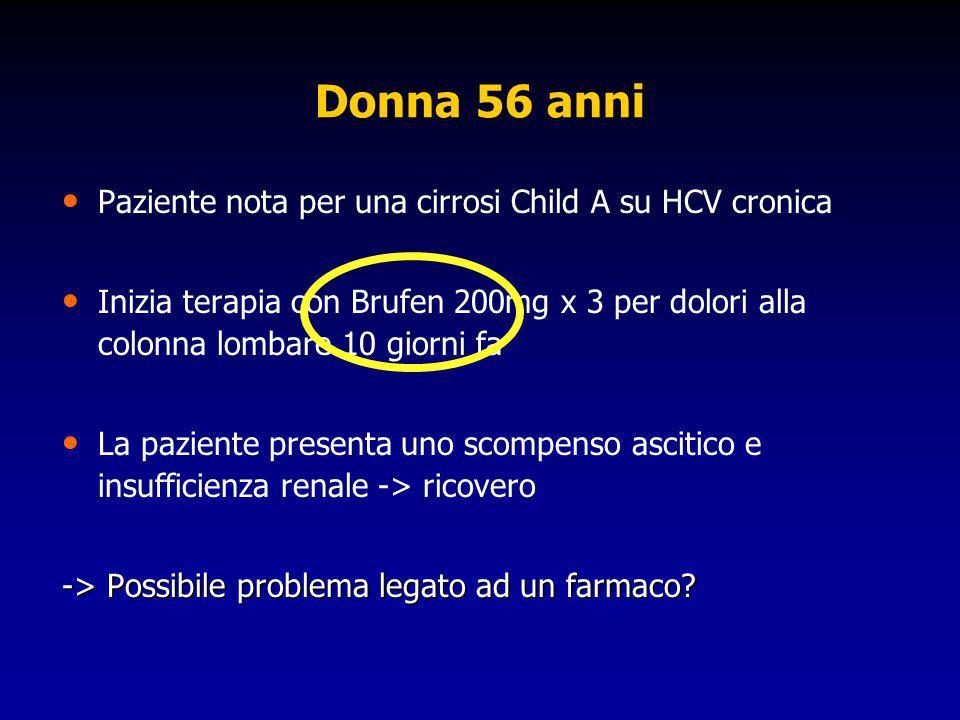 Donna 56 anni Paziente nota per una cirrosi Child A su HCV cronica Inizia terapia con Brufen 200mg x 3 per dolori alla colonna lombare 10 giorni fa La