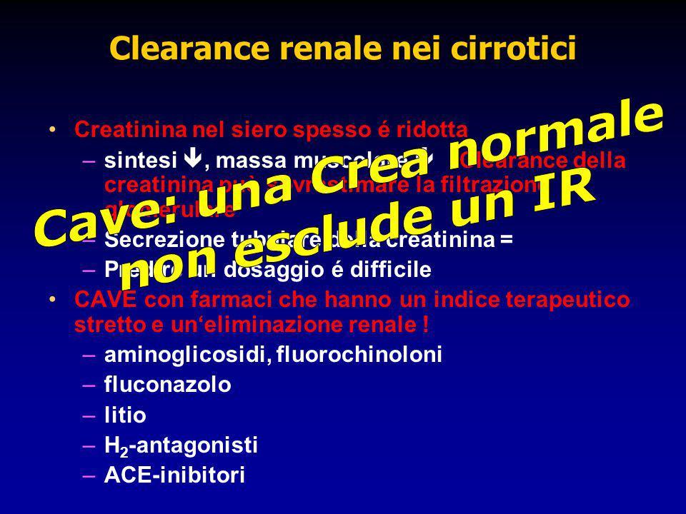 Clearance renale nei cirrotici Creatinina nel siero spesso é ridotta –sintesi , massa muscolare  Clearance della creatinina può sovrastimare la fil