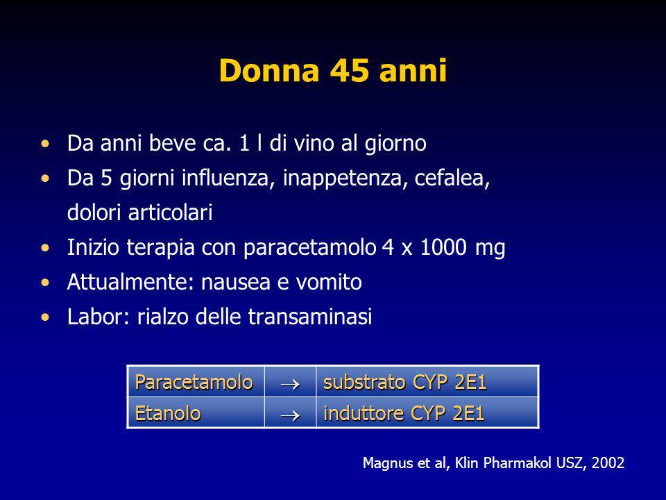 Da anni beve ca. 1 l di vino al giorno Da 5 giorni influenza, inappetenza, cefalea, dolori articolari Inizio terapia con paracetamolo 4 x 1000 mg Attu