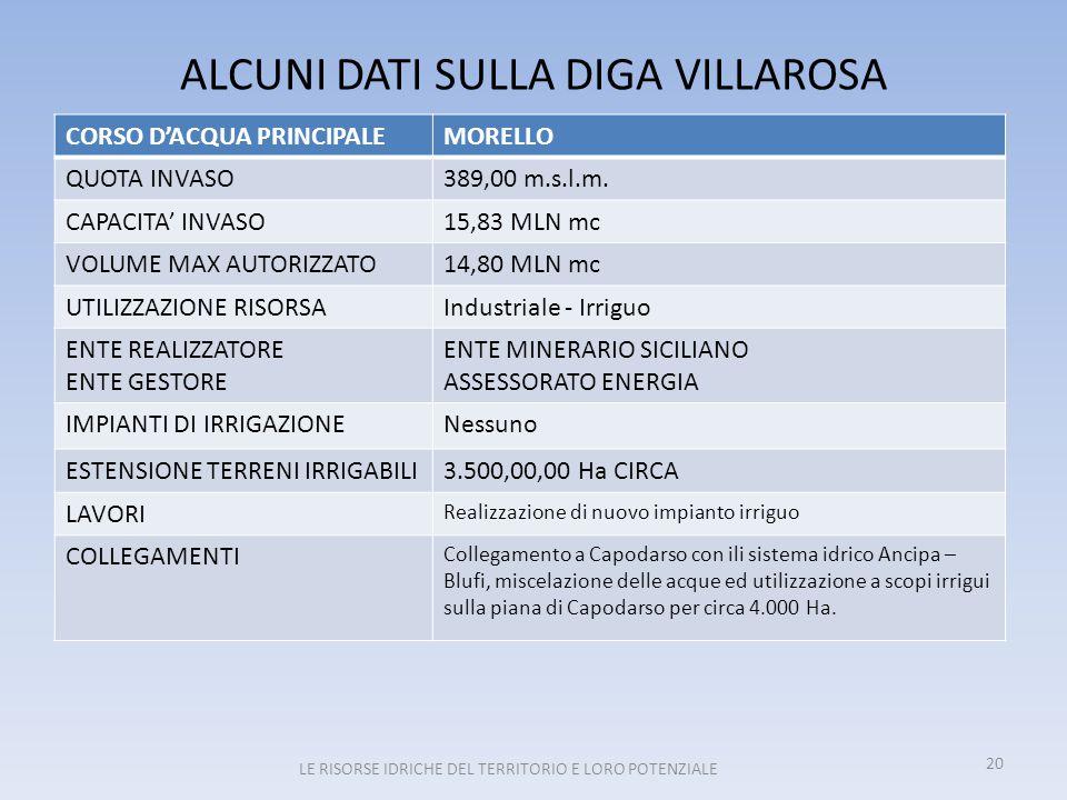 ALCUNI DATI SULLA DIGA VILLAROSA CORSO D'ACQUA PRINCIPALEMORELLO QUOTA INVASO389,00 m.s.l.m. CAPACITA' INVASO15,83 MLN mc VOLUME MAX AUTORIZZATO14,80