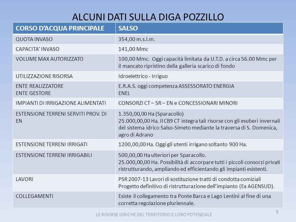 DIGA SCIAGUANA LE RISORSE IDRICHE DEL TERRITORIO E LORO POTENZIALE10