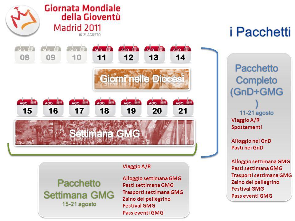 PacchettoCompleto(GnD+GMG) 11-21 agosto Pacchetto Settimana GMG 15-21 agosto i Costi 480 € 430 € N.B.